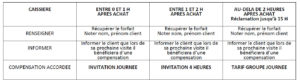 Tableau Formigueres forfaits